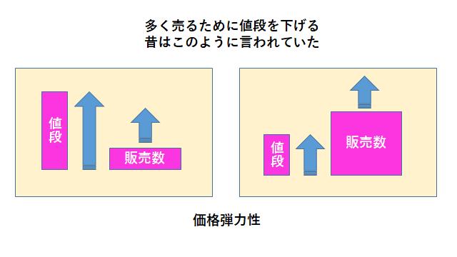 f:id:ryuki_04:20201004114339p:plain
