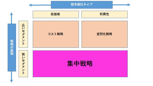 f:id:ryuki_04:20201005065913p:plain