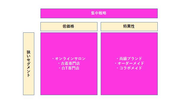 f:id:ryuki_04:20201005071406p:plain