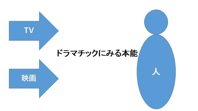 f:id:ryuki_04:20201006225238p:plain