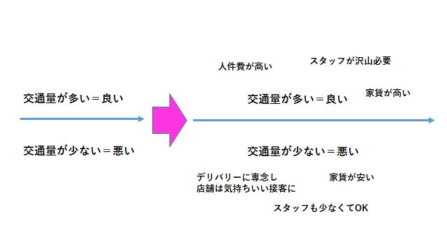 f:id:ryuki_04:20201007065258p:plain