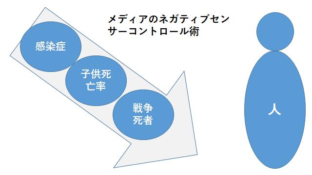 f:id:ryuki_04:20201007070631p:plain