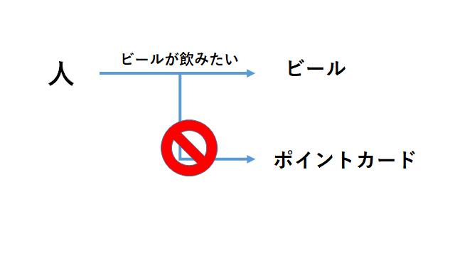 f:id:ryuki_04:20201010084422p:plain