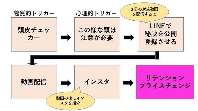 f:id:ryuki_04:20201010090555p:plain