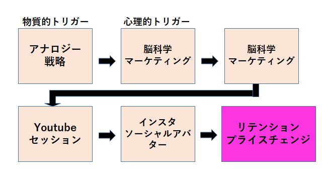f:id:ryuki_04:20201010091321p:plain