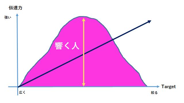 f:id:ryuki_04:20201012070024p:plain