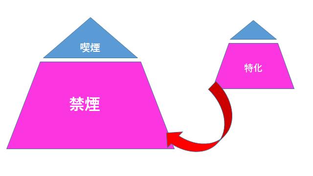 f:id:ryuki_04:20201012071636p:plain