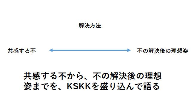 f:id:ryuki_04:20201012072817p:plain