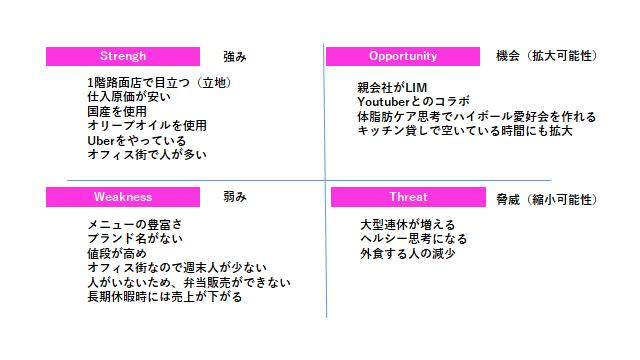 f:id:ryuki_04:20201013064430p:plain