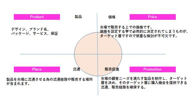 f:id:ryuki_04:20201013071020p:plain