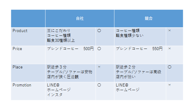 f:id:ryuki_04:20201013072040p:plain