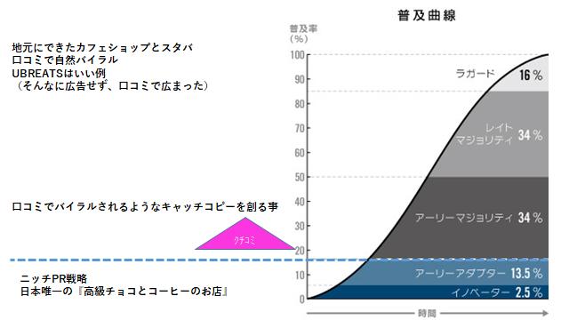 f:id:ryuki_04:20201014225557p:plain