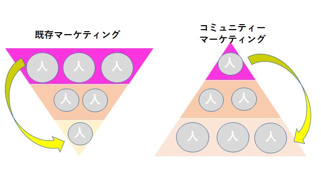 f:id:ryuki_04:20201017191943p:plain