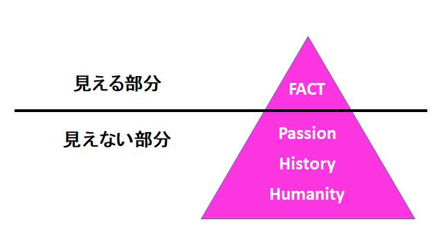 f:id:ryuki_04:20201017193414p:plain