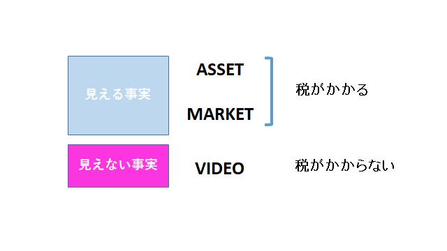 f:id:ryuki_04:20201017194456p:plain