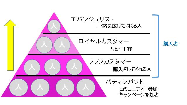 f:id:ryuki_04:20201017195959p:plain