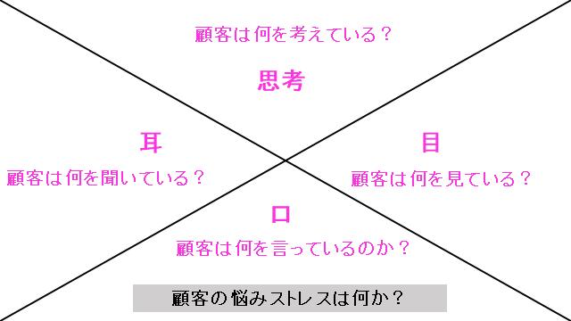 f:id:ryuki_04:20201018074130p:plain