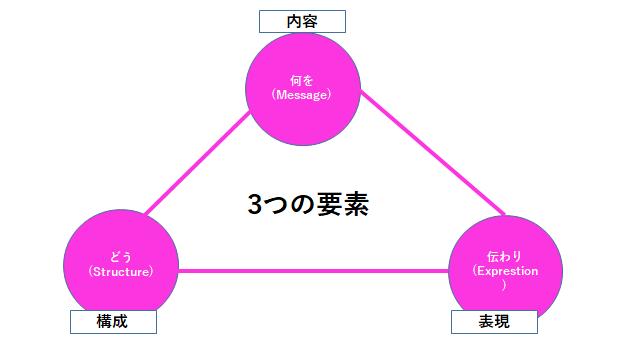 f:id:ryuki_04:20201018075620p:plain