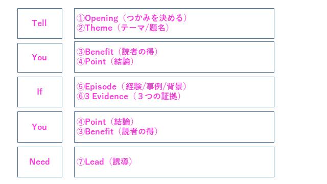 f:id:ryuki_04:20201018080514p:plain