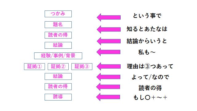 f:id:ryuki_04:20201018081339p:plain
