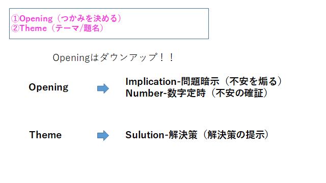 f:id:ryuki_04:20201018082021p:plain