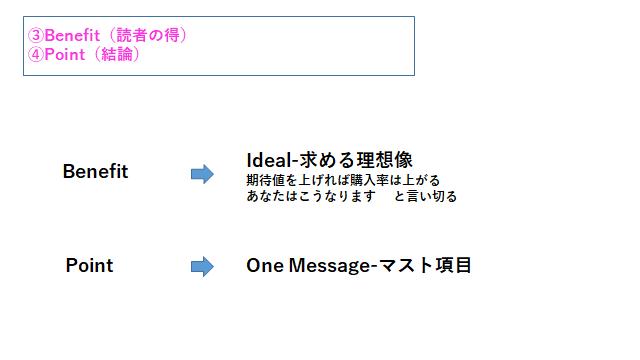 f:id:ryuki_04:20201018082402p:plain