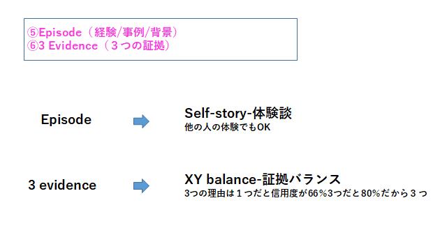 f:id:ryuki_04:20201018082818p:plain