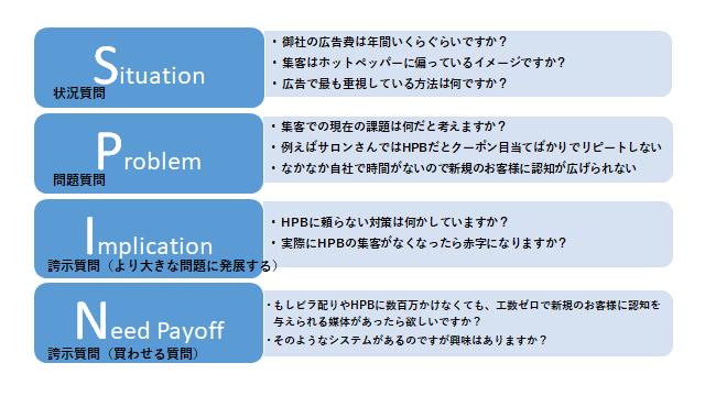 f:id:ryuki_04:20201020071952p:plain