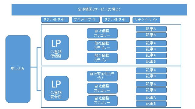 f:id:ryuki_04:20201023222830p:plain