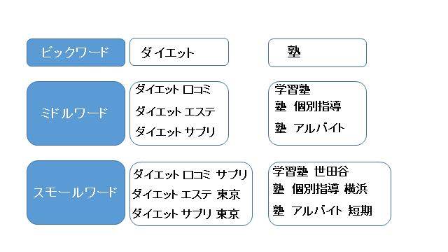 f:id:ryuki_04:20201023225308p:plain
