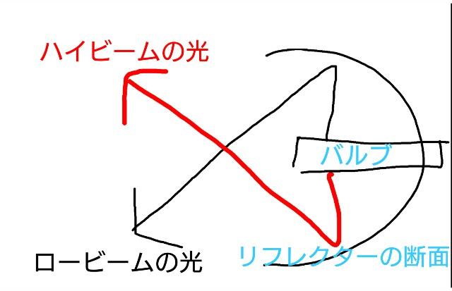 f:id:ryukiy:20170915221323j:image