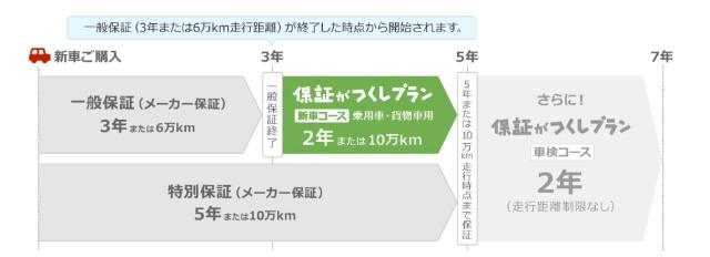 f:id:ryukiy:20171213223626j:plain