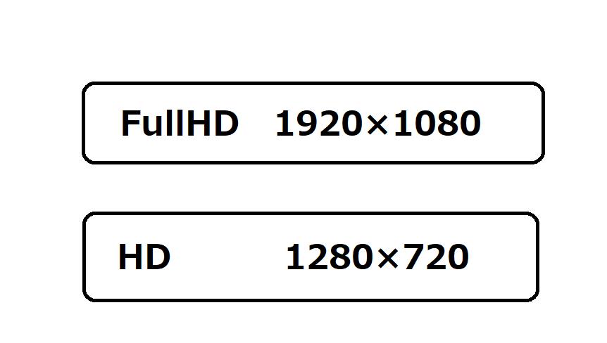 f:id:ryukiy:20181207235045p:plain