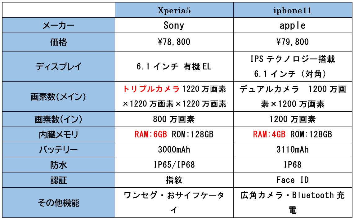 f:id:ryukochang:20200814151045p:plain