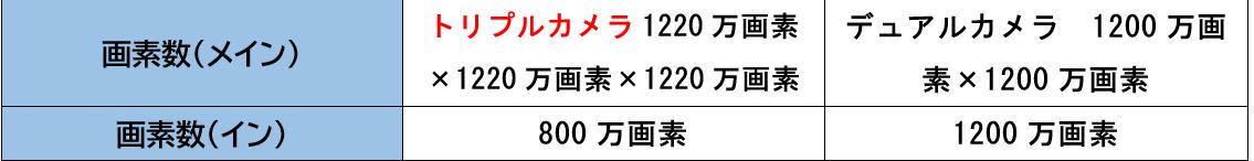 f:id:ryukochang:20200814154242p:plain