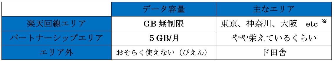 f:id:ryukochang:20200823162435p:plain