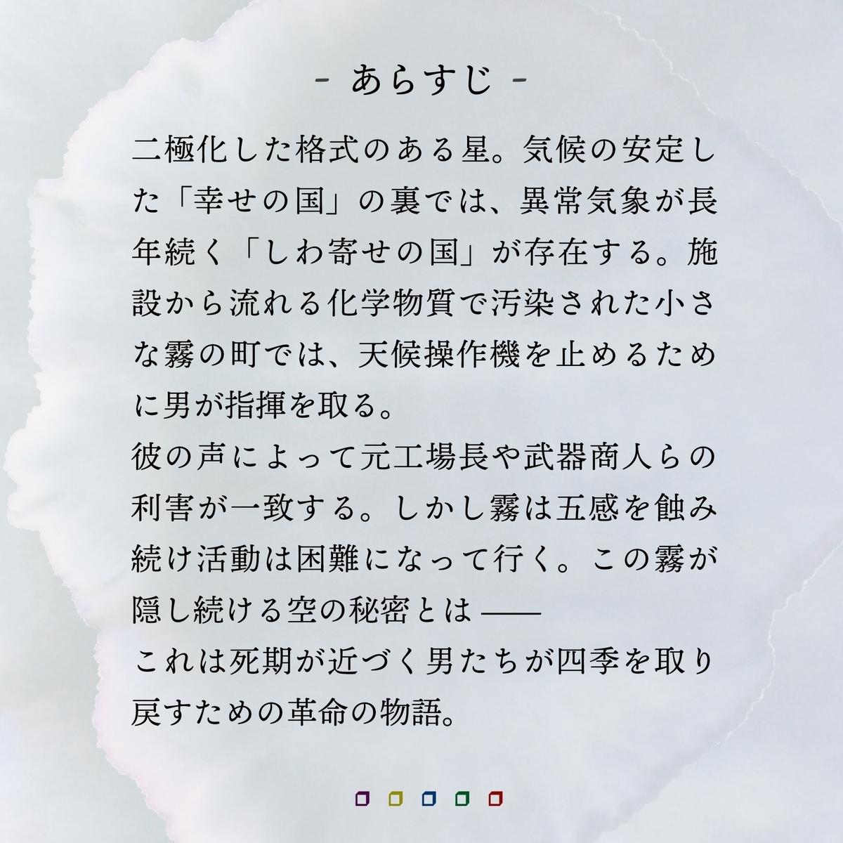 f:id:ryum4821:20191001185111j:plain