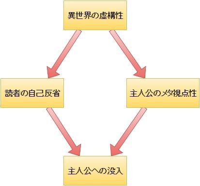 f:id:ryumesa:20160716205237p:plain