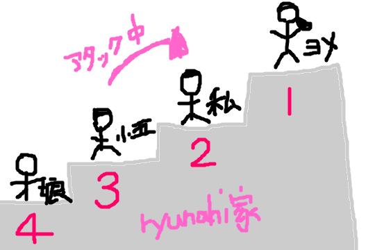 f:id:ryunahi:20180204175522p:plain