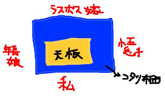 f:id:ryunahi:20180225194336p:plain