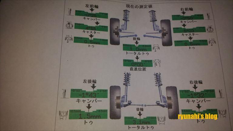 f:id:ryunahi:20180602184941j:plain