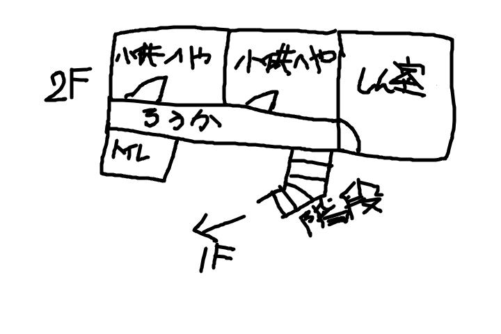 f:id:ryunahi:20190402211205p:plain