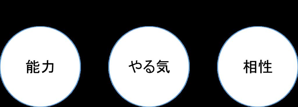 f:id:ryunenchan:20180919062120p:plain