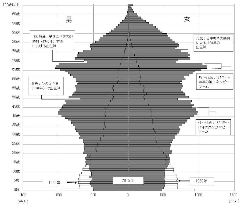 f:id:ryunenchan:20190111235825j:image