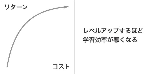 f:id:ryunryun33:20190118185150p:plain