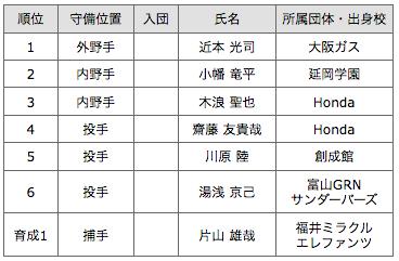 f:id:ryurou-shima1126:20181031230009p:plain