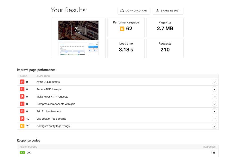 「2.7MB」とブログにしてはちょっと大きい