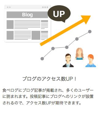 ブログのアクセス数UP!
