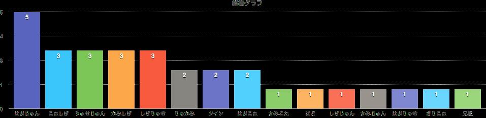 f:id:ryusa_jw:20180126181150p:plain
