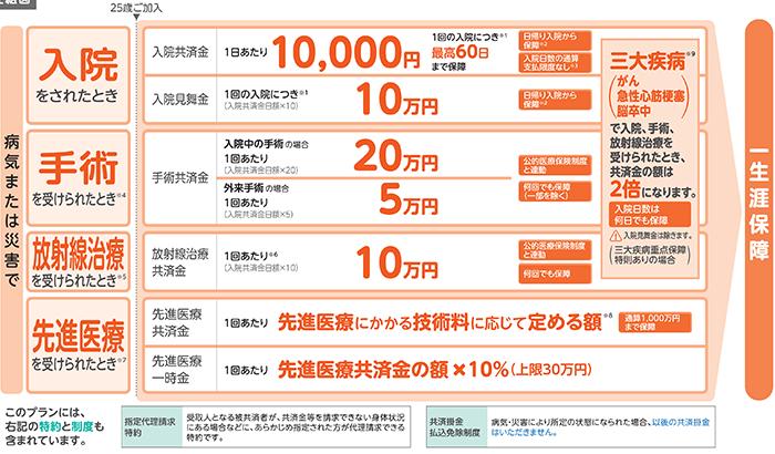 f:id:ryusei-affi:20180907005043p:plain